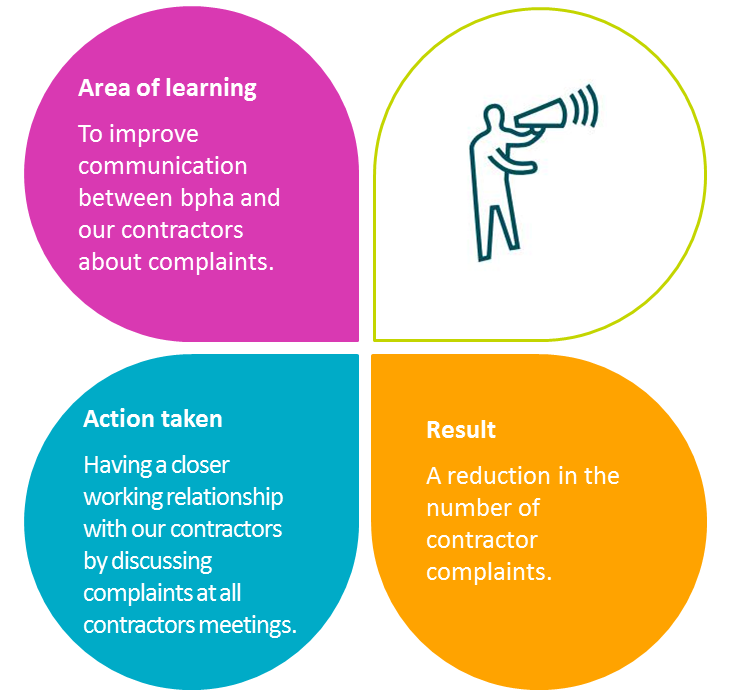 Area of learning: contractor complaints
